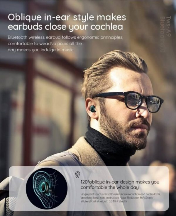 Earbud Style
