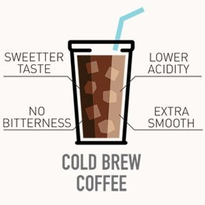 Benefits of Cold Brew